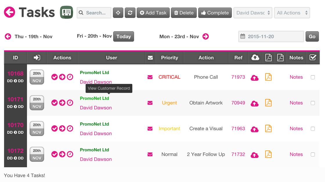 Task Manager PromoNet Ltd – Task List
